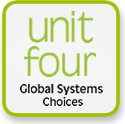 unit four — global systems choices